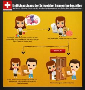 Infografik wie Sie auch aus der Schweiz bei h&m online bestellen können.