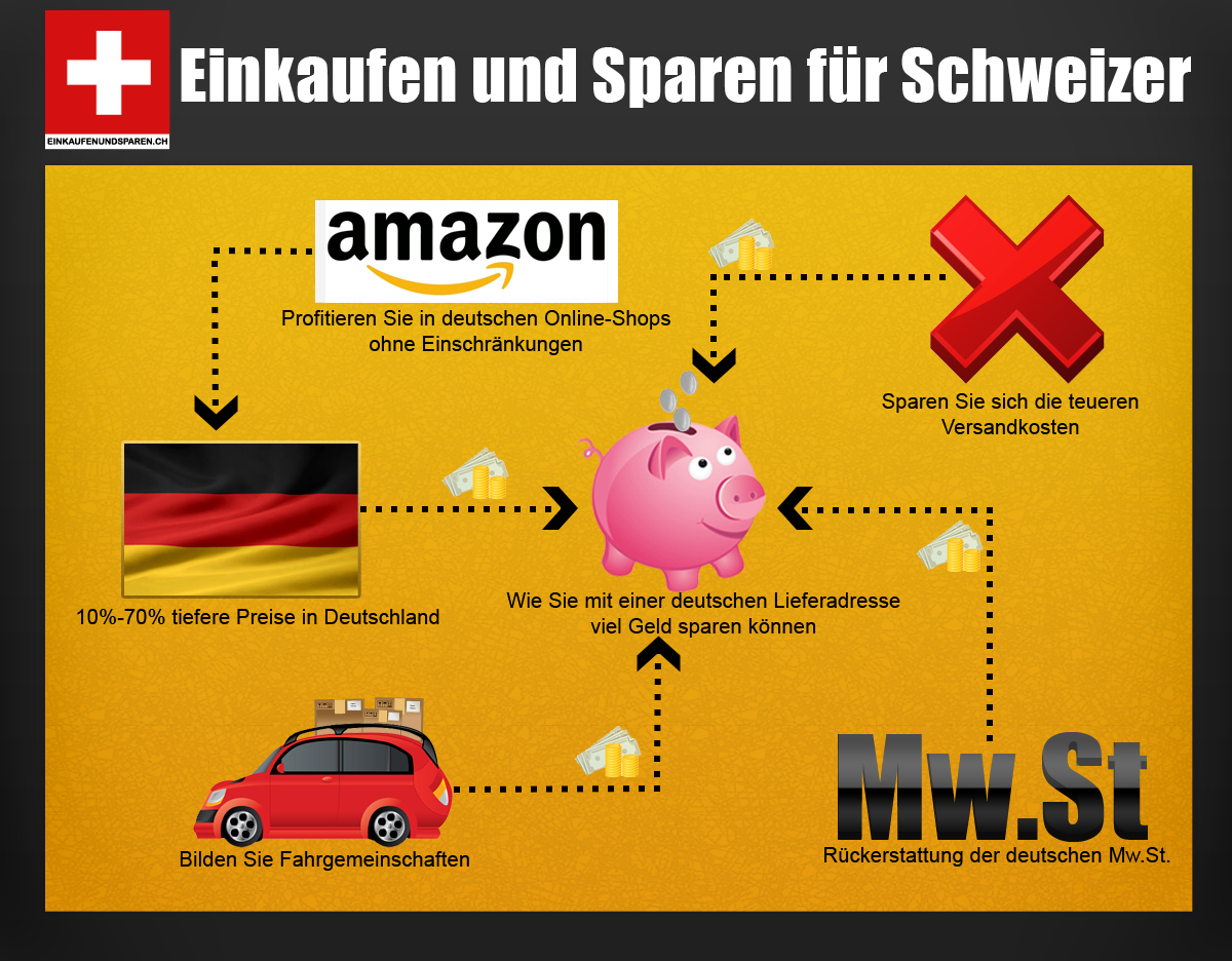 Amazon schweiz gutschein deutschland